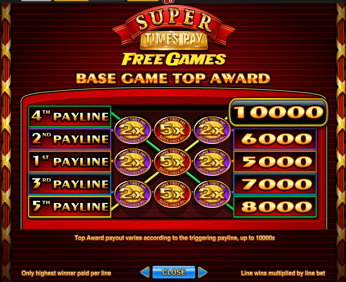casino games that pays real money