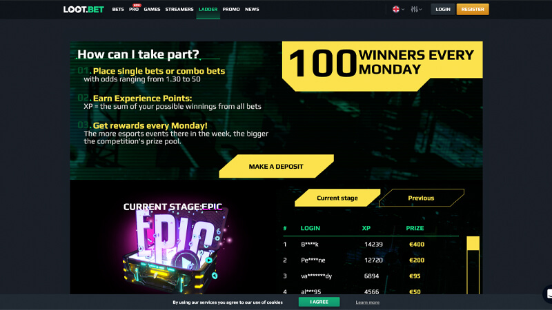 loot-bet-review